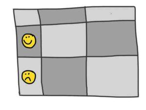 tijdelijk uit elkaar positieve ervaringen